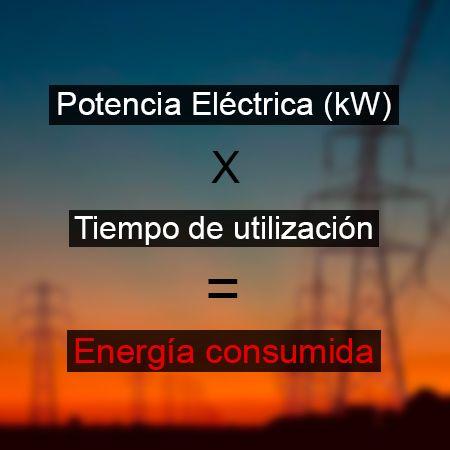 gasto electrico de los electrodomesticos